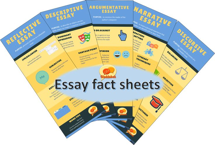 Quick reference essay fact sheets for grades 10-12