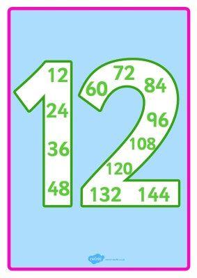 LA TABLA DEL 12