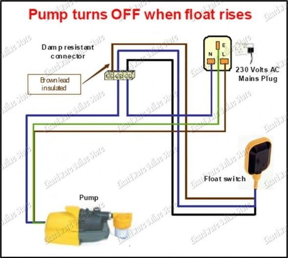 Float Switch Wiring Diagram Float Switch Septic Tank