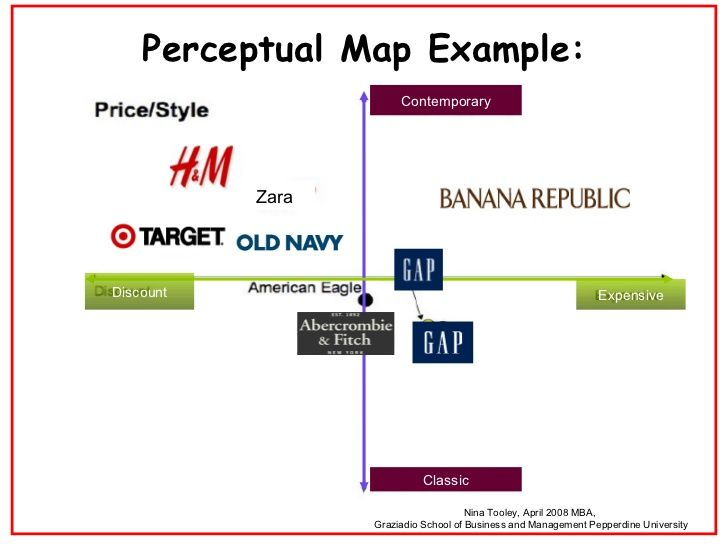 perceptual map presentation Review perceptual mapping located on the week 2 err page review the example perceptual map in exhibit 4-14 in ch 4 of basic marketing.