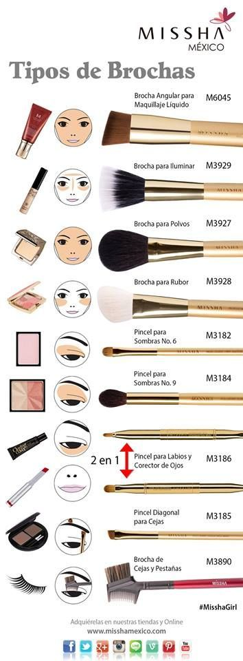 Herramienta de maquillaje | kity123 | Pinterest | Tips and Best Professional Makeup Brushes