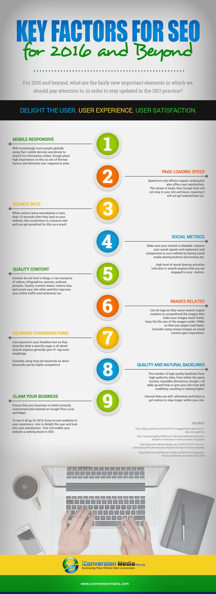 Key Factors for SEO for 2016 and Beyond | iConversion Media