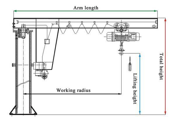 Pillar Jib Crane Jib Cranes In 2019 Diagram