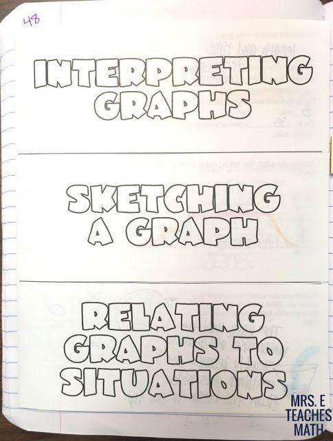 Interpreting Graphs INB Page for Algebra 1 - free foldable download