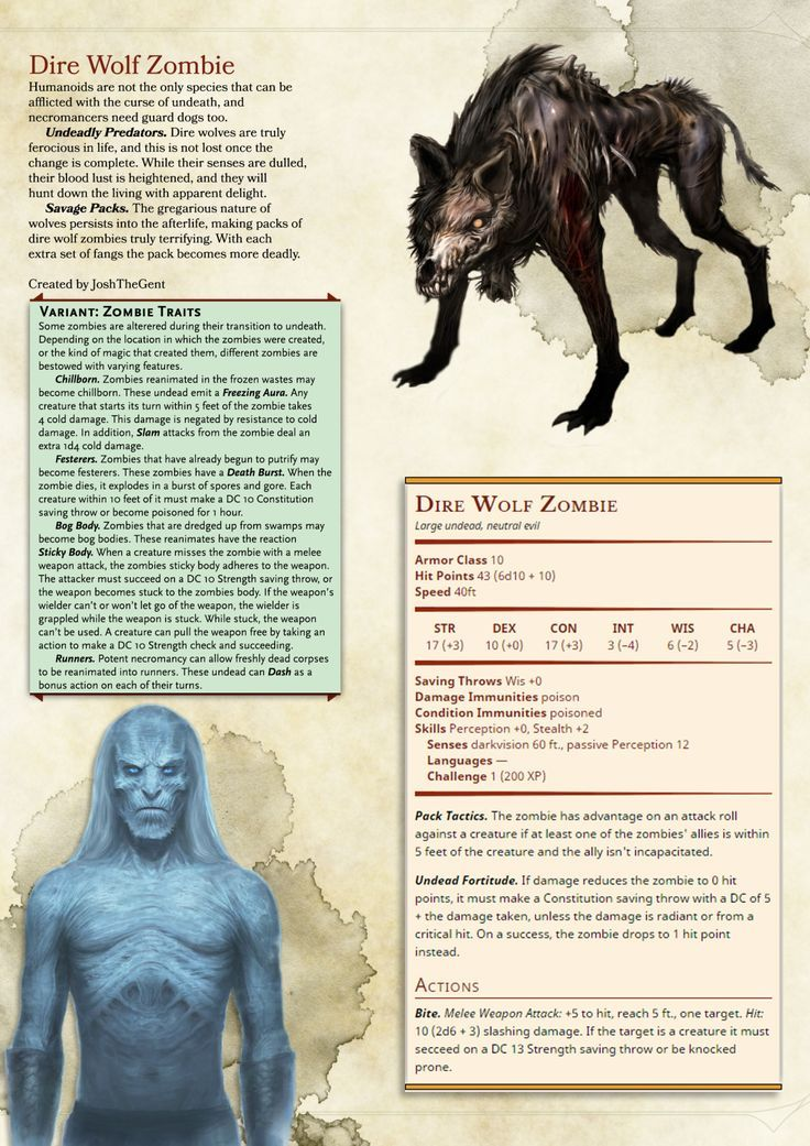 Pin by Jenna Blair Di Angelo on DND/Rpg in 2019 | Dnd 5e homebrew