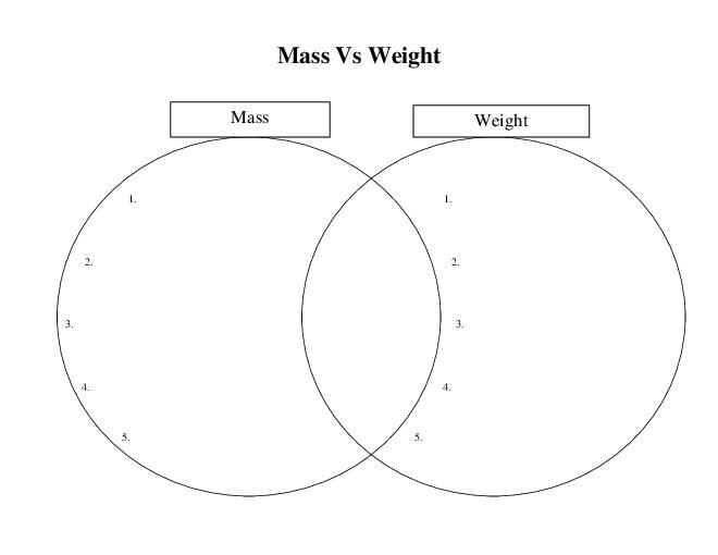 One Page Venn Diagram - Comparing Mass Vs Weight