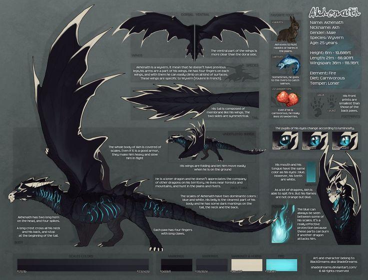 Akhenath - Character reference sheet by Nereiix