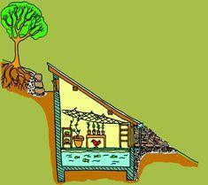 erdgew chshaus bau haus gartenhaus und treibhaus. Black Bedroom Furniture Sets. Home Design Ideas