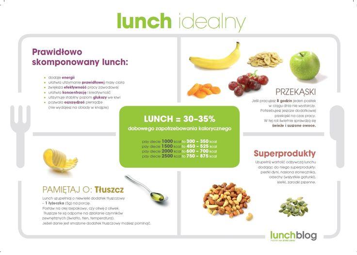 Happy Active Life Style: ''Lunchbox'' rozwiązaniem na posiłki poza domem.