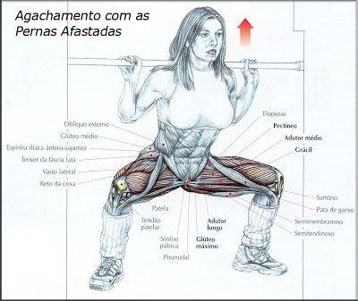 Agachamento sumô!!  BRAÇO FORTE MUSCULAÇÃO: Fortaleça glúteos e pernas com Agachamento Sumô