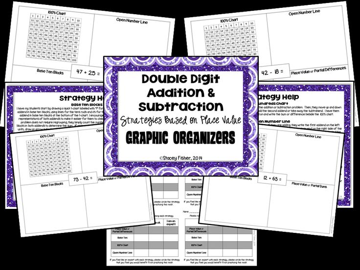 4-square graphic organizers to practice double digit addition and subtractions strategies based on place value.  The strategies include: 100's chart, open number line, base ten blocks, and partial sums/differences (place value).