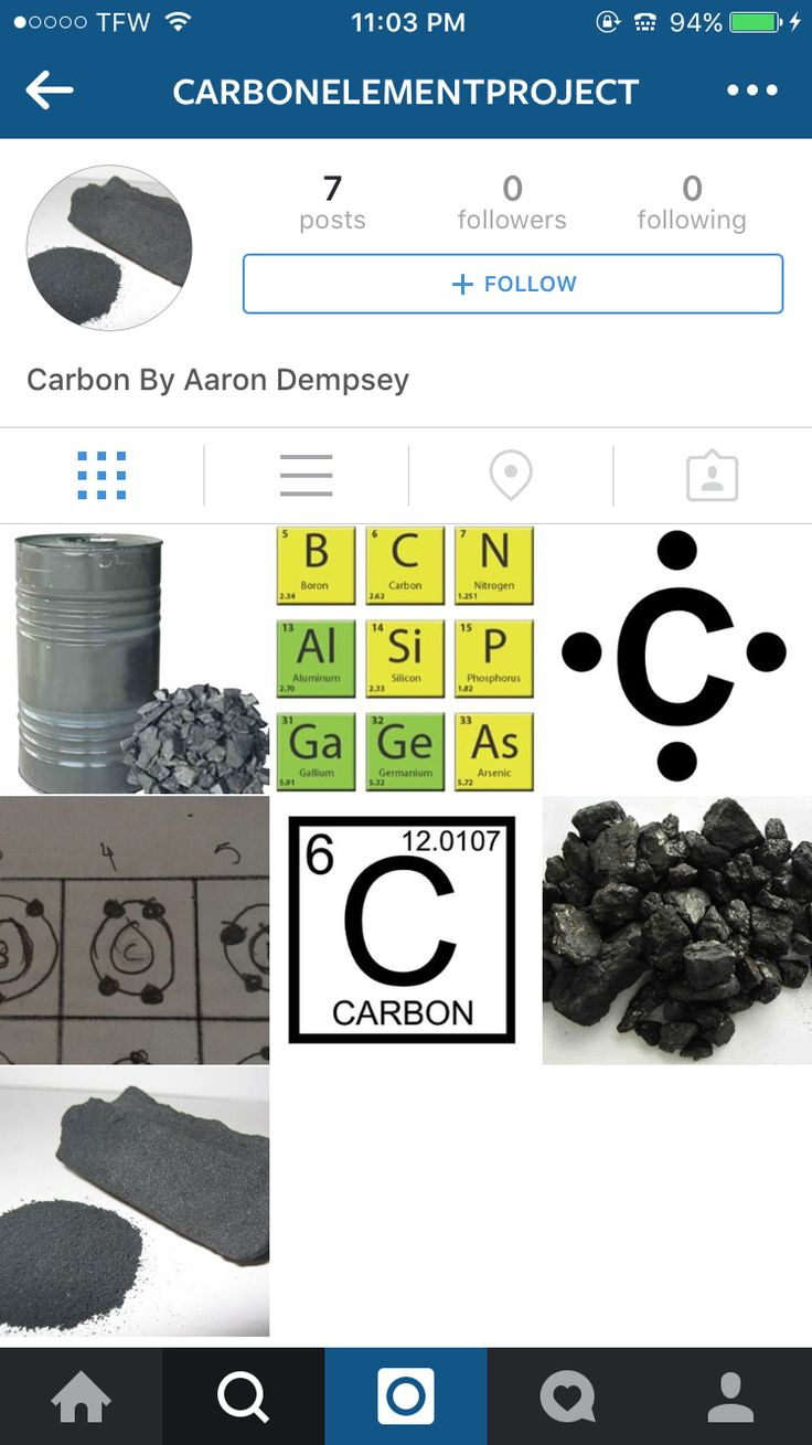 Pin by Ashleigh Kruse on Periodic Table of the Elements