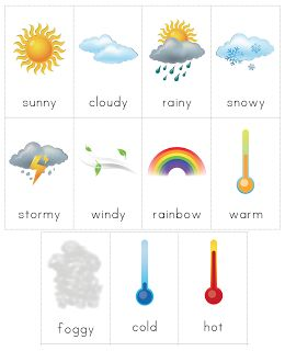 PRINTABLE Weather cards from The Helpful Garden