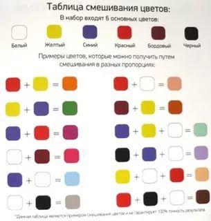 смешивание красок: 23 тыс изображений найдено в Яндекс.Картинках