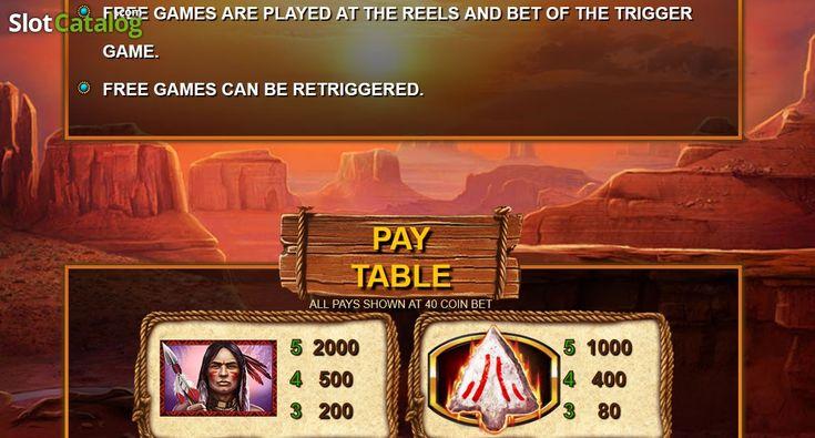 Paytable 3. Wild Catcher(Video SlotfromWild Streak Gaming)