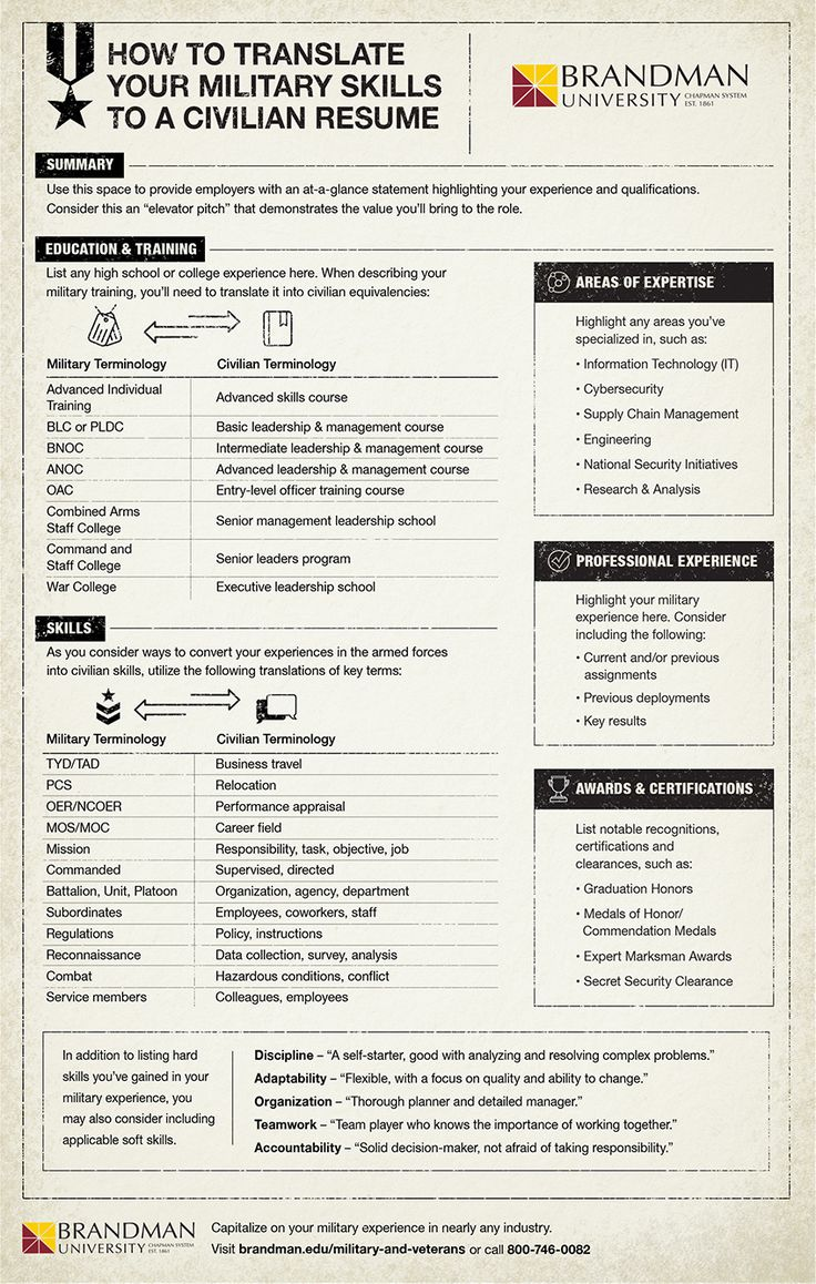 An Easy How to Write a Military to Civilian Resume