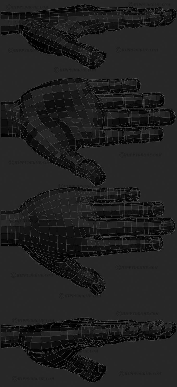#HippyDrome.com Hand Topology