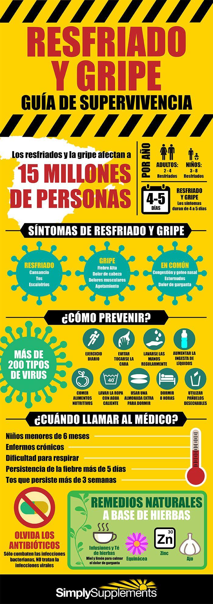 Guia de supervivencia para #gripe y #resfriado