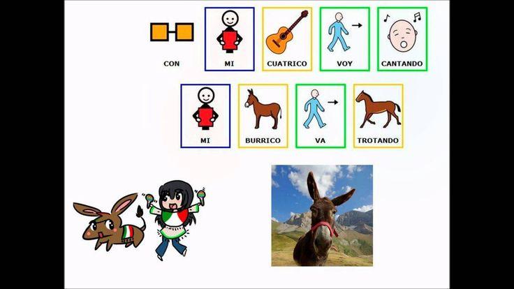 """CANCIONES - Villancico """"Burrito sabanero"""".  Villancico adaptado con pictogramas de ARASAAC.  http://www.youtube.com/watch?v=_arwkJjC-ig&feature=share&list=PLmgduqgwj_Ug_RUZBorx6bYnvmSM6h2U7&index=6"""