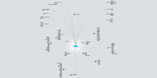 MindMeister Mind Map: Twitter Tools Directory: Collaborative Mind, Mind Maps, Public Mind, Mindmeist Mind, Www Mindmeister Com