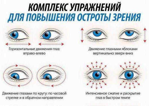 Ради хорошего зрения не пожалейте 10 минут в день