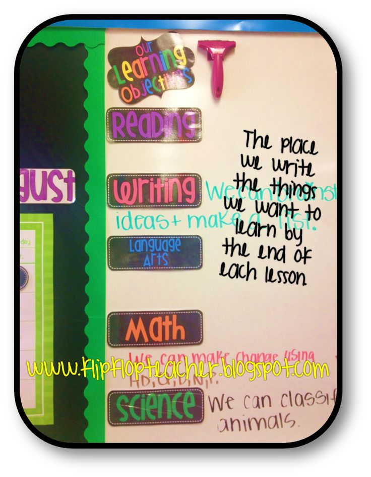 Posting learning objectives on the whiteboard.