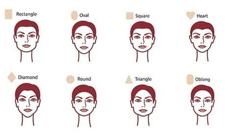 The Most Flattering Hairstyle For Particular Face Shape Face