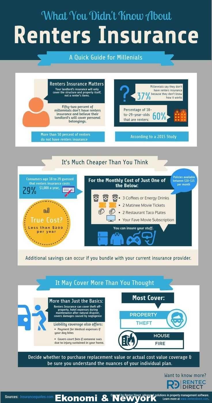 Renters insurance in a nutshell insurance nutshell
