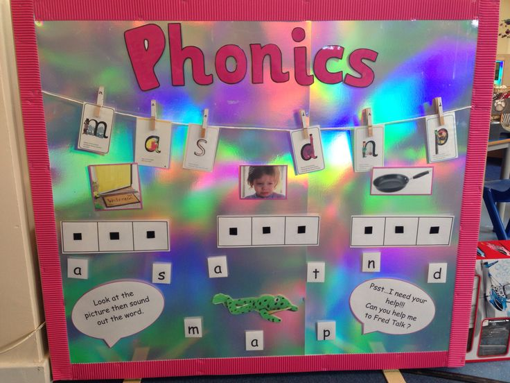 Phonics board linked to RWI. Children look at the picture say the word then use the letters to help sound out the word. I start this with just asking for the initial sound of a word (the other letters are already there) then build up to initial and end, then finally the whole word.