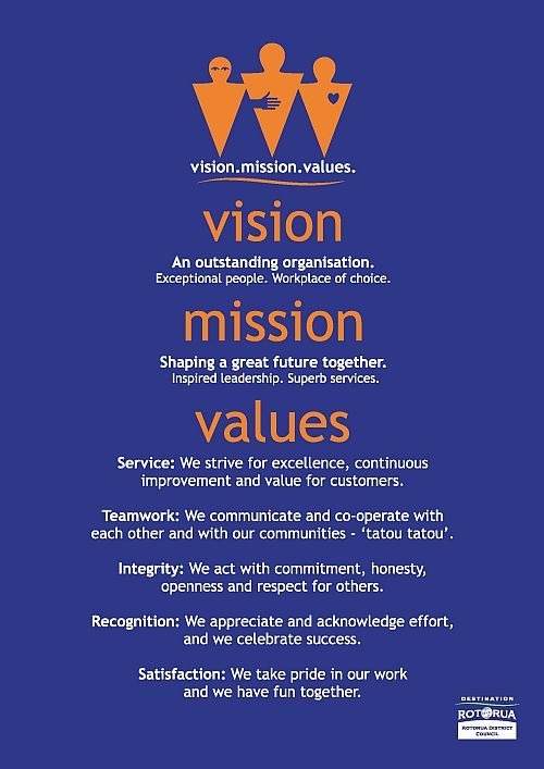 7 best images about vision  mission  values on pinterest