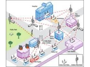 Global Wireless Mesh Network Sales Market @ http://www.orbisresearch.com/reports/index/global-wireless-mesh-network-sales-market-2016-industry-trend-and-forecast-2021 .
