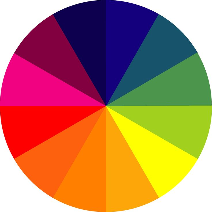 color | Use the King Scale of Color in Win Star Plus, Win Star Express and ...