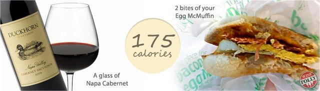 Wine Calorie Info: napa-cabernet-calories-vs-egg-mcmuffin. You mean I have to cut down my wine consumption....sad :(