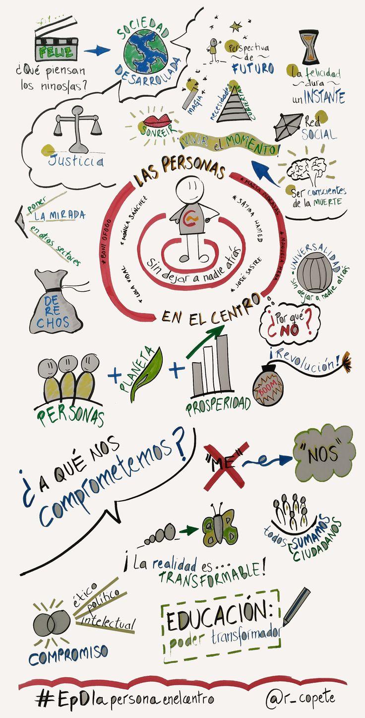 Mesa redonda: las personas en el centro (sin dejar a nadie atrás) #EpDlapersonaenelcentro #visualthinking @r_copete