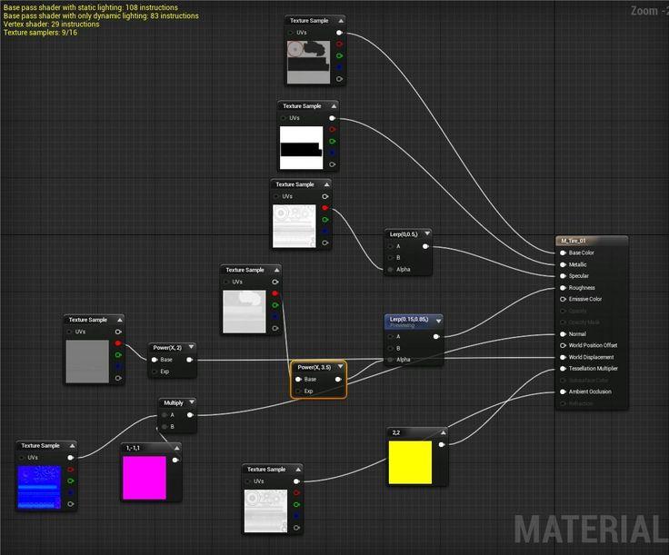 Simple Game Unreal Engine 4 – Fondos de Pantalla