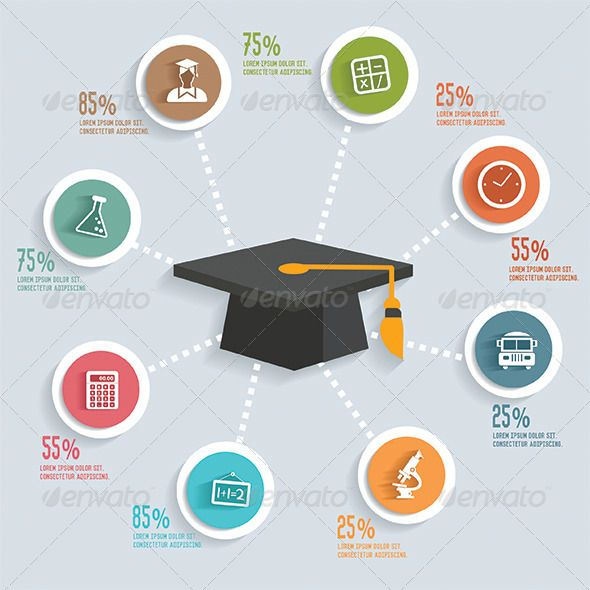 Infographic Ideas infographic template education : Education Infographics | Clock, Infographics and Design