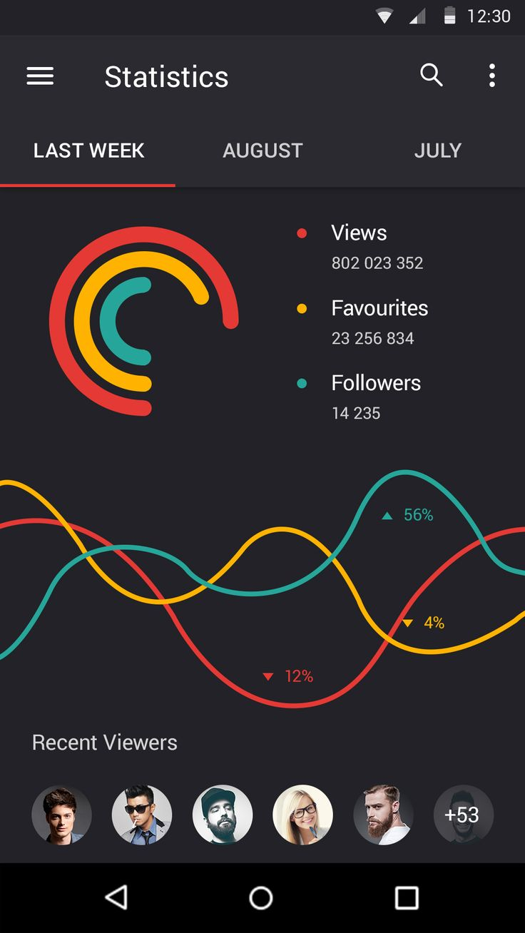 Material statistics page real pixels