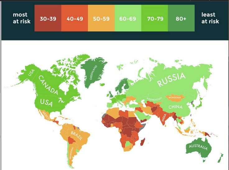 Climate change risk levels by country