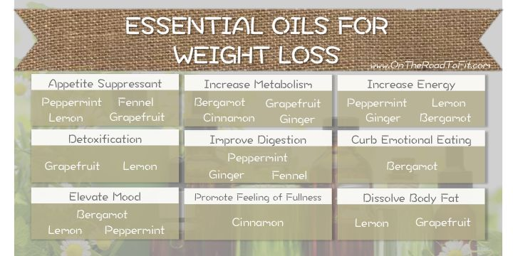 1244 Best Essential Oils Images On Pinterest Young