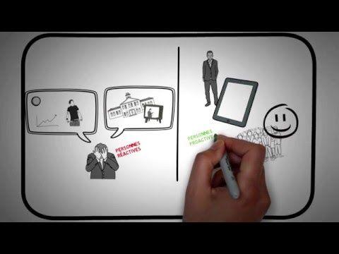 Les 7 habitudes de ceux qui réalisent tout ce qu'ils entreprennent | développement personnel - YouTube