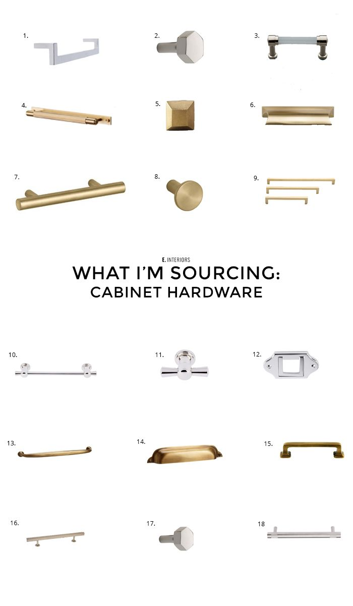 Our round-up of our favorite cabinet hardware.  An easy and inexpensive way to update your kitchen.