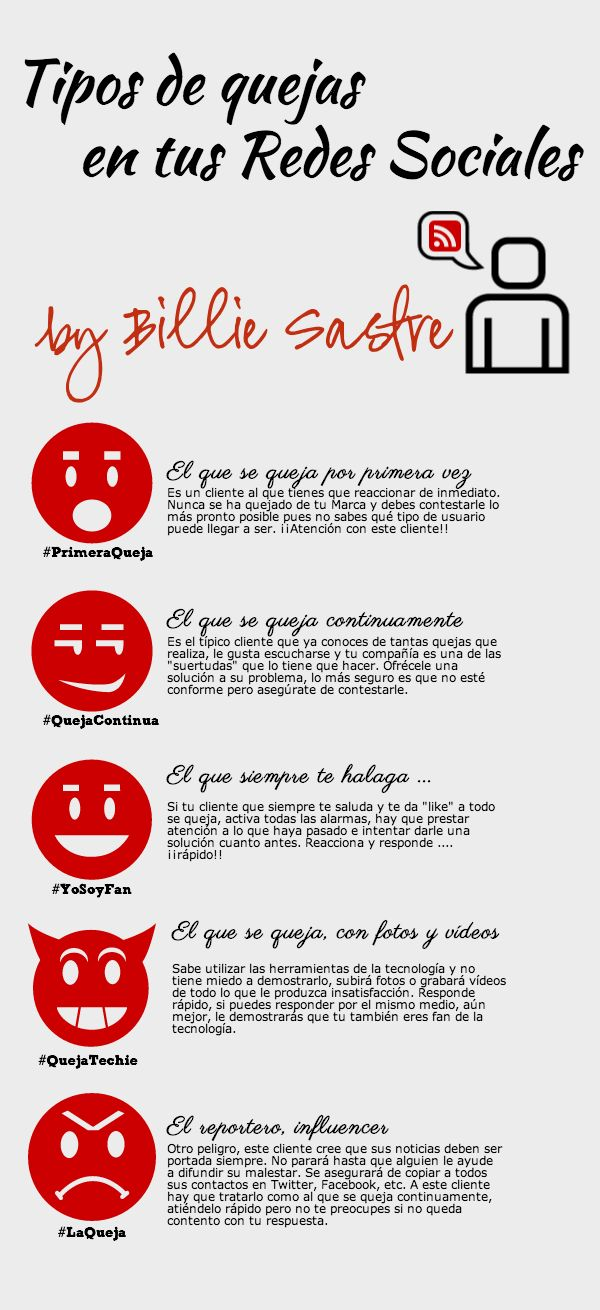 Tipos de quejas en Redes Sociales #infografia #socialmedia #marketing