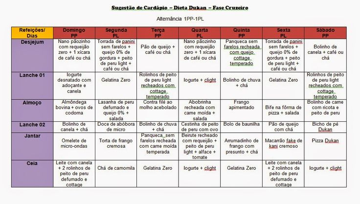 Dieta Dukan - Sugestão de cardápio para 7 dias - Fase Cruzeiro | Teorias da Denny