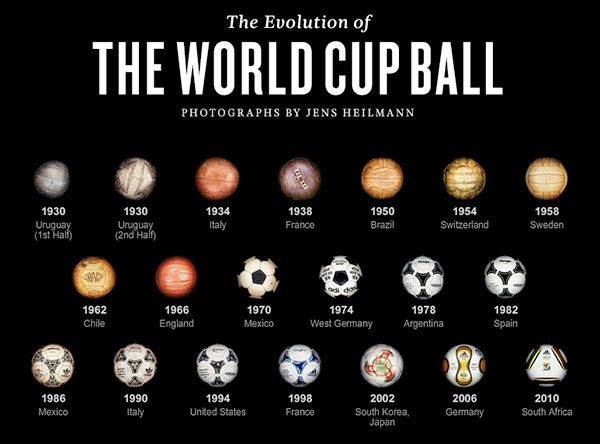 The evolution of the World Cup ball - take a look at that 1970 Mexico ball. It's so damn iconic that it has gone on to represent soccer in whole as a sport.