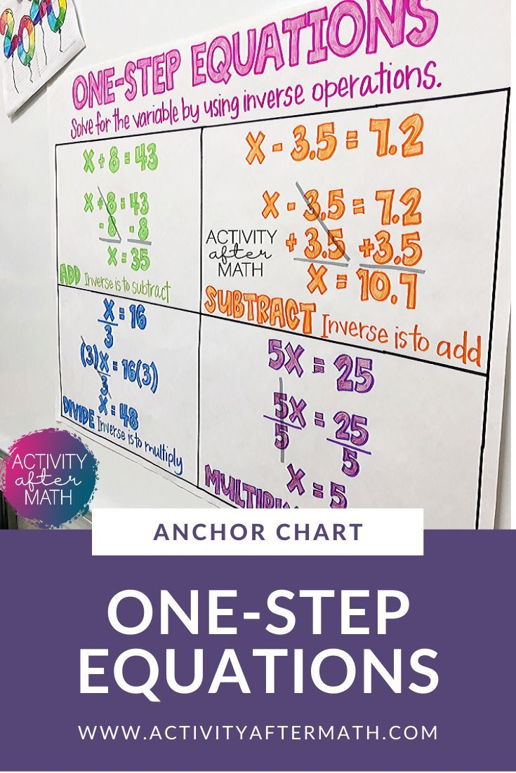 One Step Equations Anchor Chart One Step Equations Math Anchor Charts Anchor Charts Solving one step equations by adding