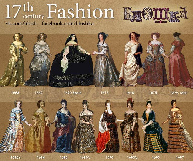 16th century costumes and fashion.