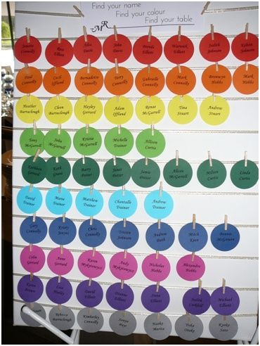 rainbow wedding tips- this is really helpful. i especially like the seating chart. :D