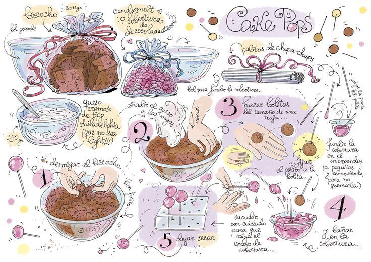 Cartoon Cuisson: gâteau