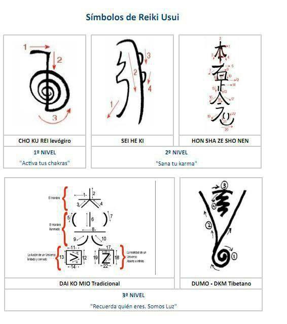 Reiki - traçado dos símbolos