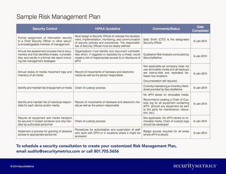 1000 ideas about risk management on pinterest risk matrix facility management and project. Black Bedroom Furniture Sets. Home Design Ideas